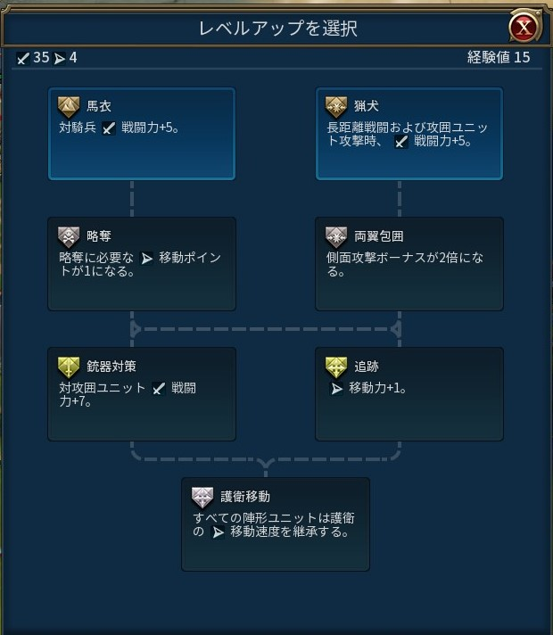 軽騎兵ユニット昇進.jpg
