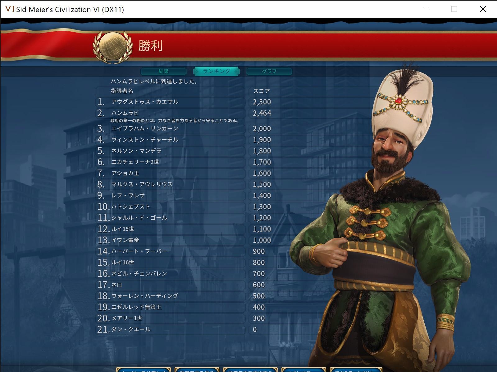 Sid Meier's Civilization VI (DX11) 2020_08_16 23_22_20.jpg