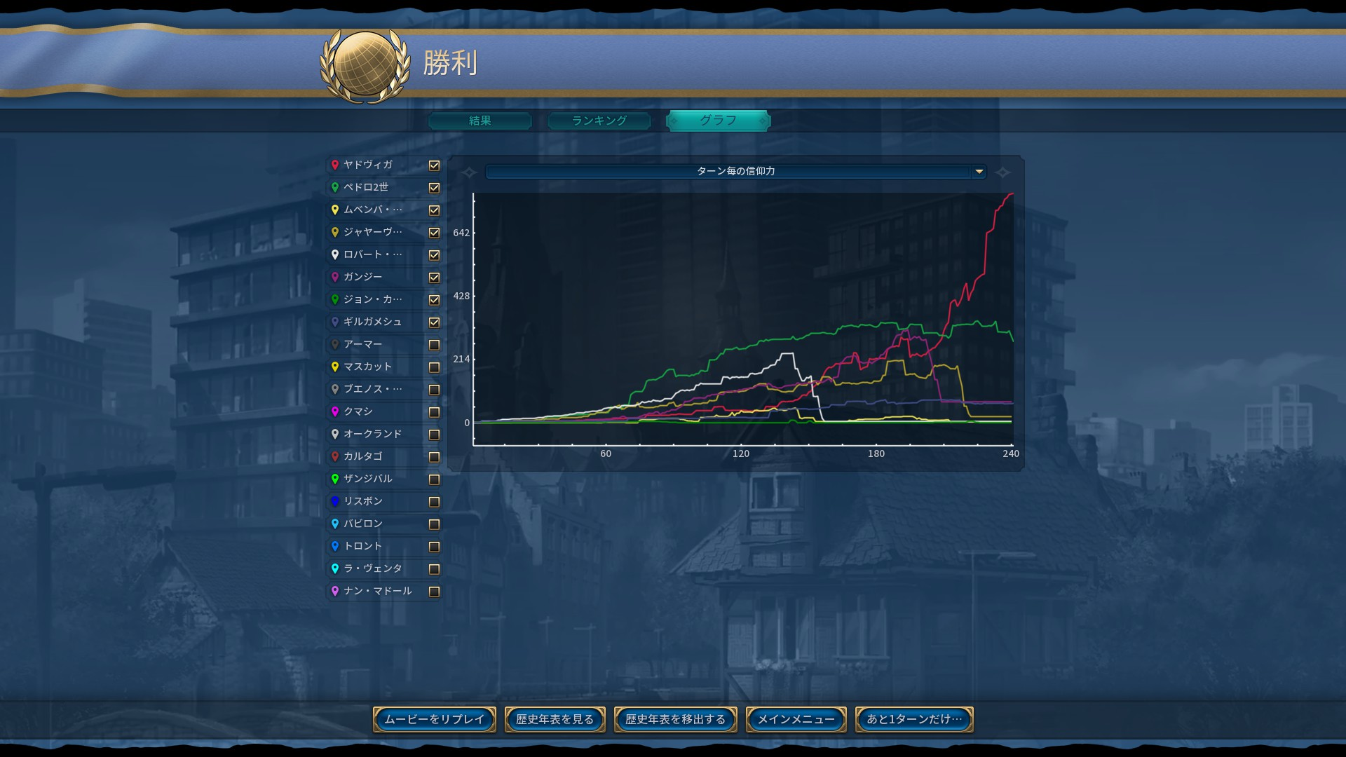 06_信仰力のグラフ.jpg