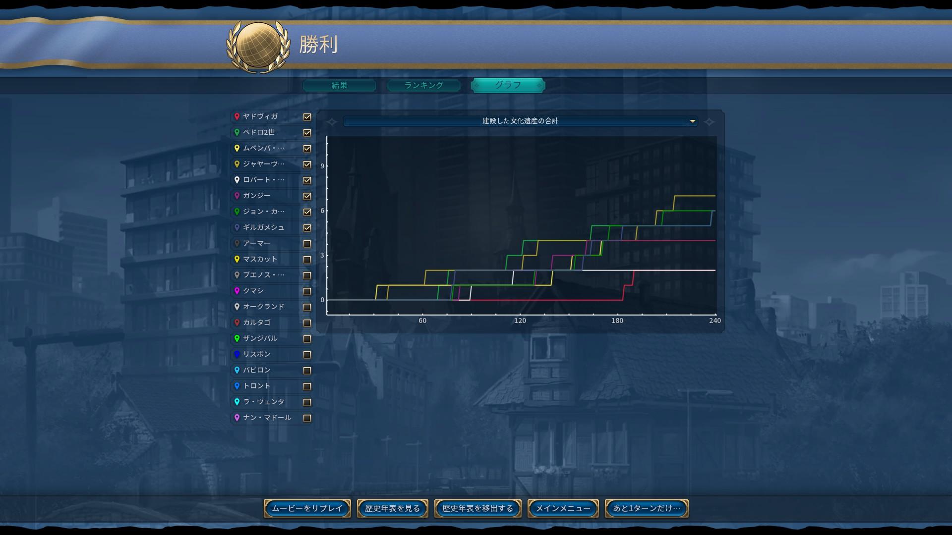 08_遺産建設数グラフ.jpg