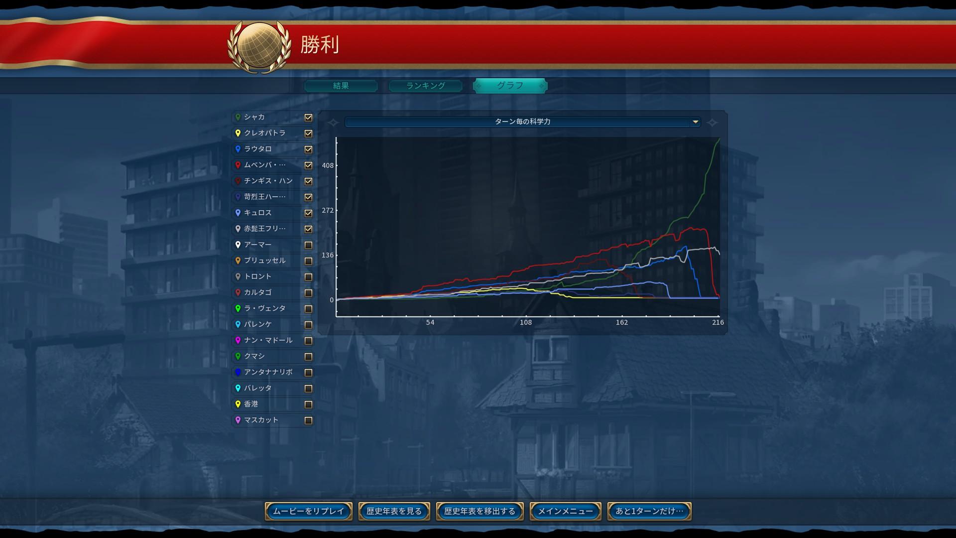 05_科学力グラフ.jpg